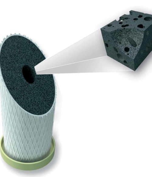 Carbon block matarial